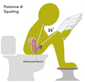 squating position